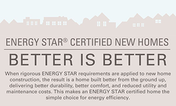 ArkLaTex Homes: Energy Star Certifiied New Homes